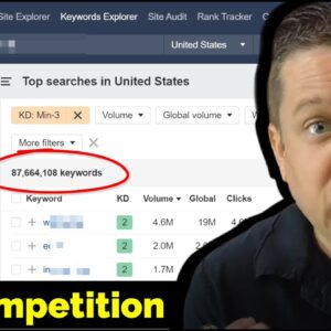 Ahrefs Hack Reveals 87,664,108 No Competition Words + Traffic In 7 Hours?